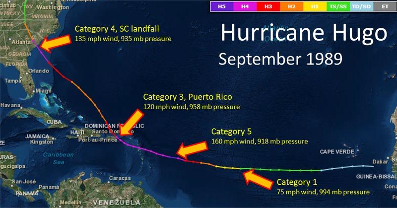 Hurricane Hugo Storm Track